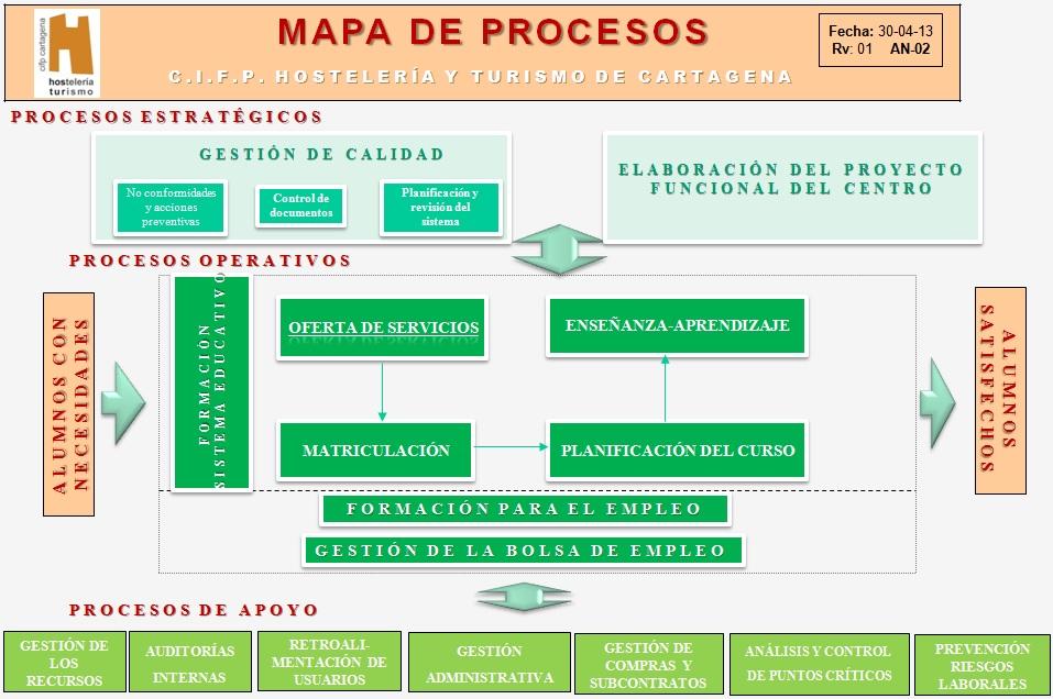 mapa_de_procesos_1